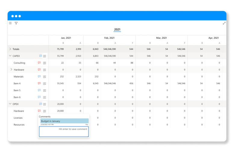 Financial Management in Power PPM tool