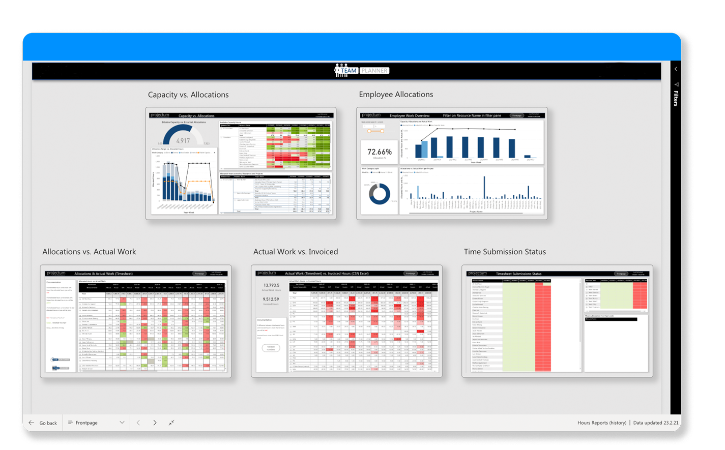 Embedded Power BI reports for resource management