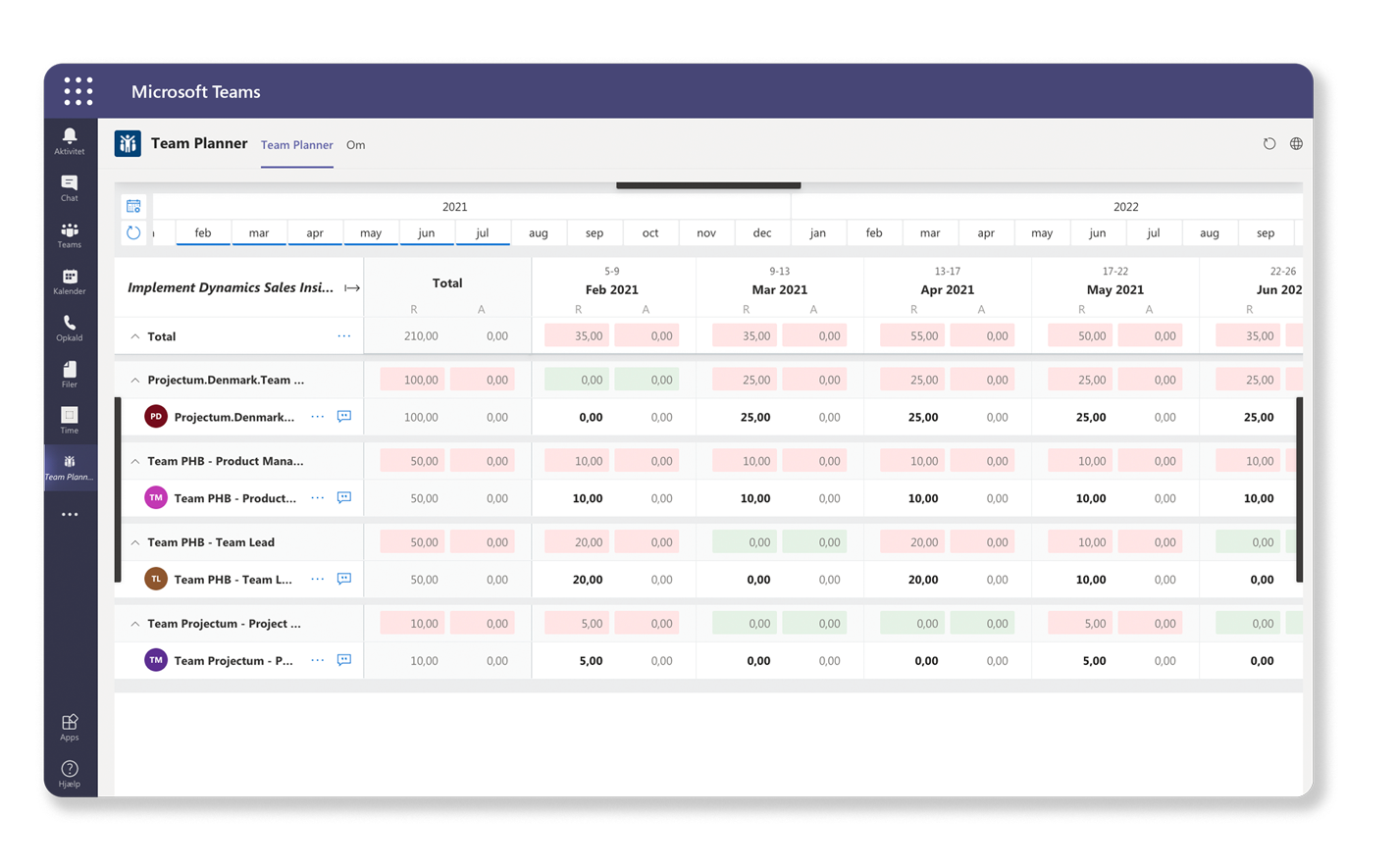 Microsoft Teams integration with Team Planner