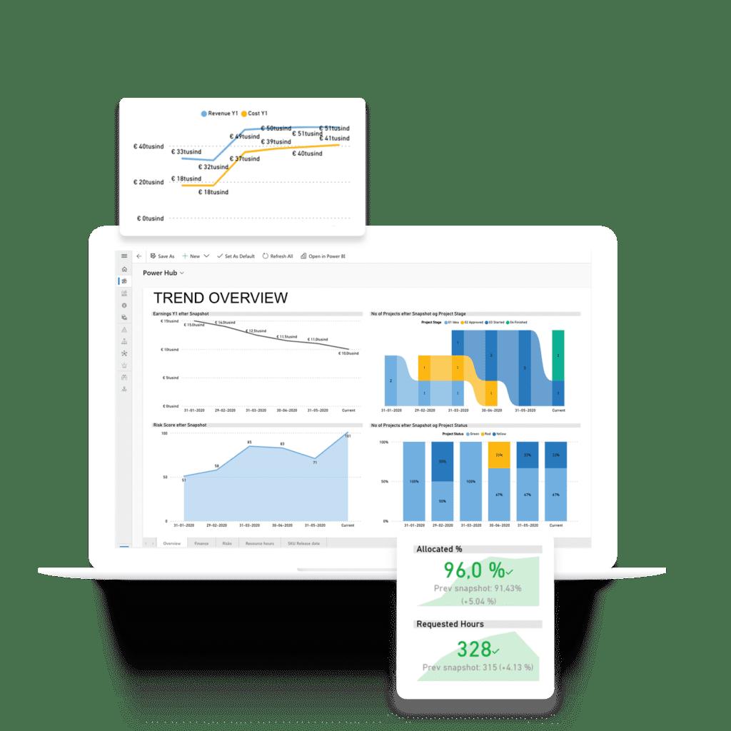 Business analytics tool | Projectum Power Hub