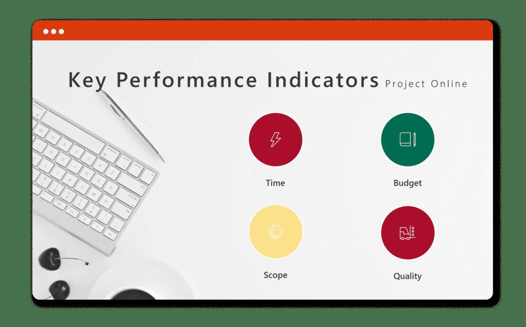 Create beautiful presentations for status reporting